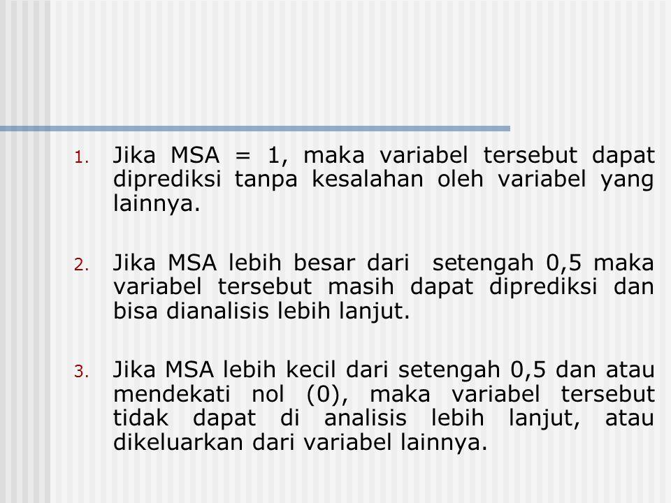 1. Jika MSA = 1, maka variabel tersebut dapat diprediksi tanpa kesalahan oleh variabel yang lainnya. 2. Jika MSA lebih besar dari setengah 0,5 maka va
