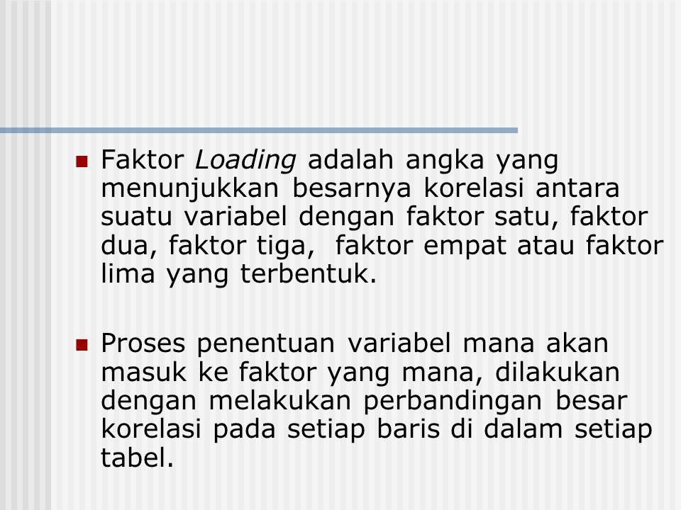 Faktor Loading adalah angka yang menunjukkan besarnya korelasi antara suatu variabel dengan faktor satu, faktor dua, faktor tiga, faktor empat atau fa
