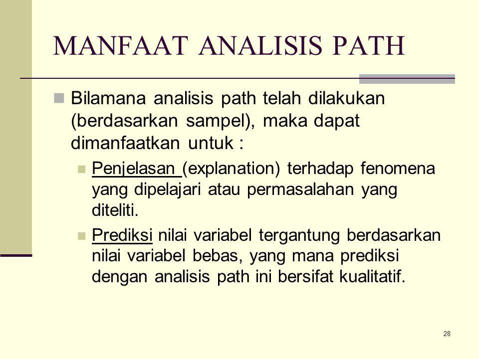28 MANFAAT ANALISIS PATH Bilamana analisis path telah dilakukan (berdasarkan sampel), maka dapat dimanfaatkan untuk : Penjelasan (explanation) terhadap fenomena yang dipelajari atau permasalahan yang diteliti.