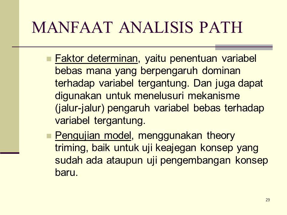29 MANFAAT ANALISIS PATH Faktor determinan, yaitu penentuan variabel bebas mana yang berpengaruh dominan terhadap variabel tergantung.