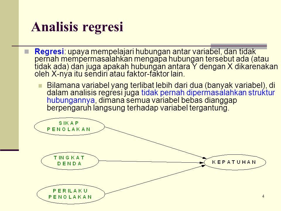 4 Analisis regresi Regresi: upaya mempelajari hubungan antar variabel, dan tidak pernah mempermasalahkan mengapa hubungan tersebut ada (atau tidak ada) dan juga apakah hubungan antara Y dengan X dikarenakan oleh X-nya itu sendiri atau faktor-faktor lain.