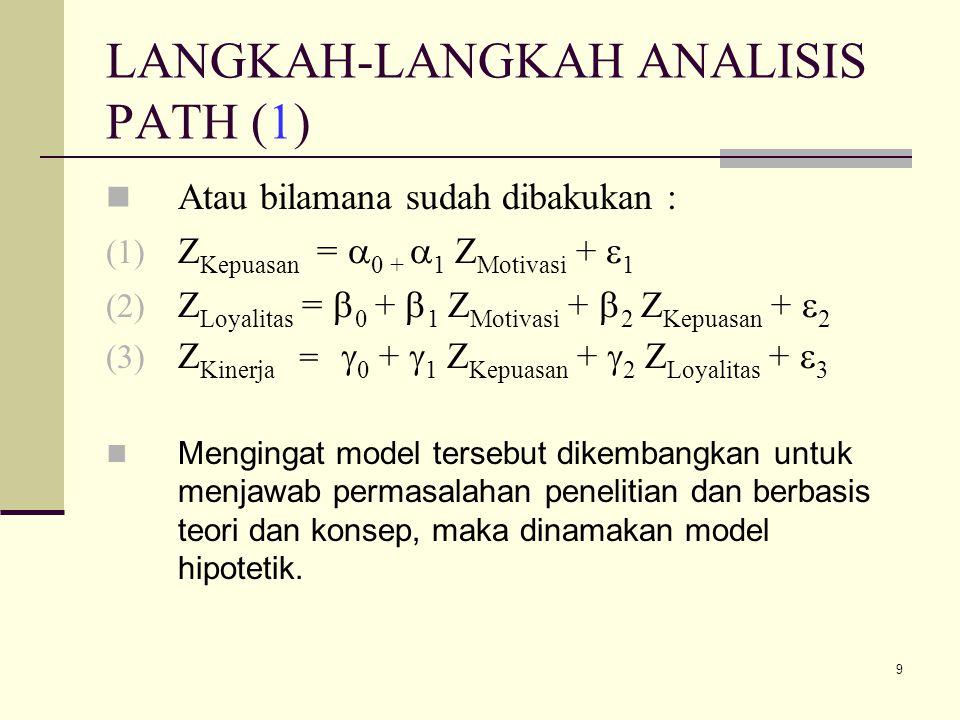 9 LANGKAH-LANGKAH ANALISIS PATH (1) Atau bilamana sudah dibakukan : (1) Z Kepuasan =  0 +  1 Z Motivasi +  1 (2) Z Loyalitas =  0 +  1 Z Motivasi +  2 Z Kepuasan +  2 (3) Z Kinerja =  0 +  1 Z Kepuasan +  2 Z Loyalitas +  3 Mengingat model tersebut dikembangkan untuk menjawab permasalahan penelitian dan berbasis teori dan konsep, maka dinamakan model hipotetik.