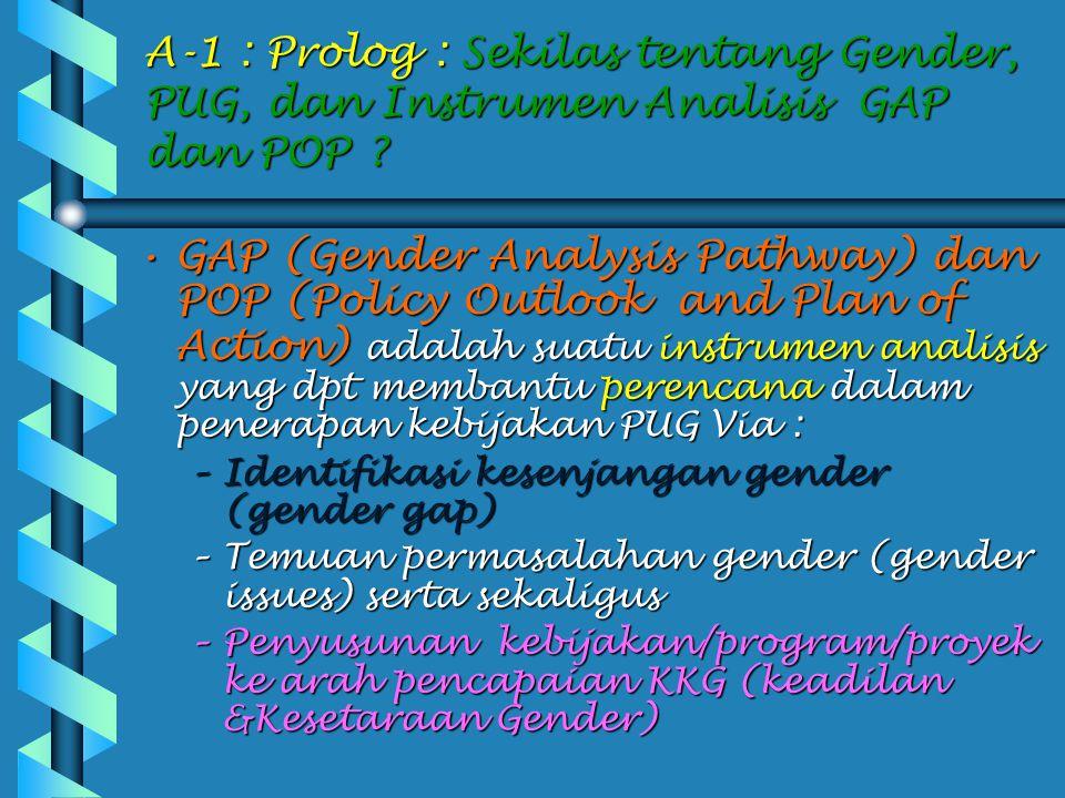 A-2 : Analisis Stakeholders dalam Penyusunan Perencanaan Responsif Gender Stakeholder : pihak-pihak yang berkepentingan, mencakup :Stakeholder : pihak-pihak yang berkepentingan, mencakup : –Orang (perorangan, kelompok, komunitas) –Lembaga/Badan (Legislatif - Eksekutif) –Sektor Swasta (stok material-teknologi) –PT (PPJ : UNHAS, UMI, UNM, IAIN, UKIP dsb) –Pemerhati (NGO/LSM, Yay.