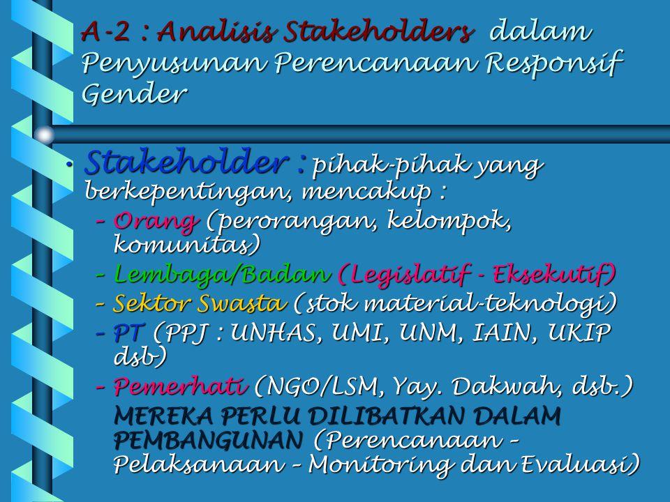 A-2 : Analisis Stakeholders dalam Penyusunan Perencanaan Responsif Gender Dalam konteks Penyusunan Perencanaan Responsif Gender di Tator, siapa siapa stakeholdersnya :Dalam konteks Penyusunan Perencanaan Responsif Gender di Tator, siapa siapa stakeholdersnya : –1.