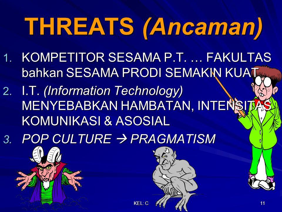 KEL: C 11 THREATS (Ancaman) 1. KOMPETITOR SESAMA P.T.