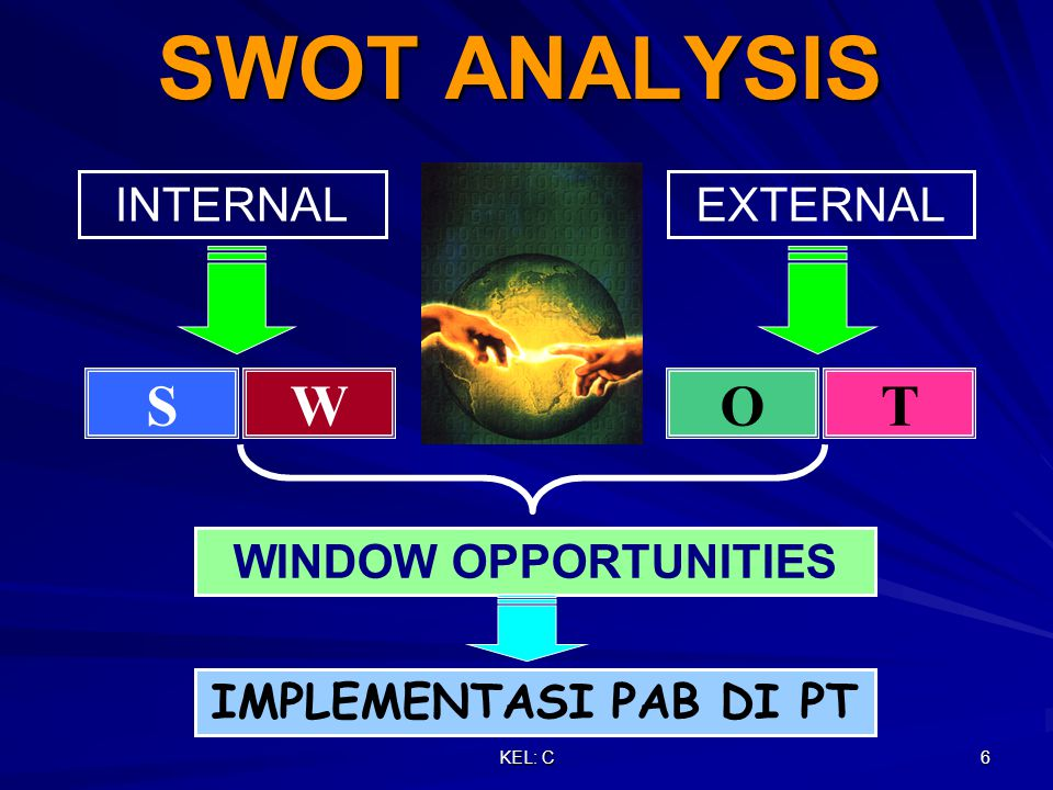 KEL: C 6 SWOT ANALYSIS INTERNALEXTERNAL STWO WINDOW OPPORTUNITIES IMPLEMENTASI PAB DI PT