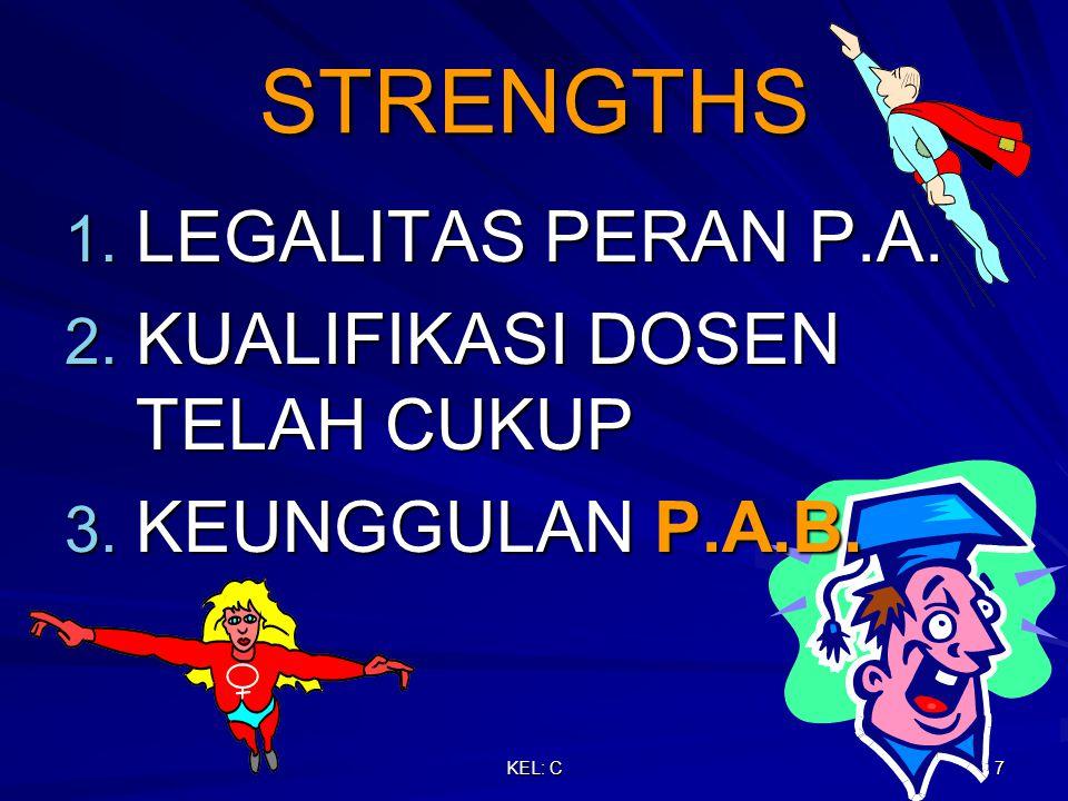 KEL: C 7 STRENGTHS 1. LEGALITAS PERAN P.A. 2. KUALIFIKASI DOSEN TELAH CUKUP 3. KEUNGGULAN P.A.B.