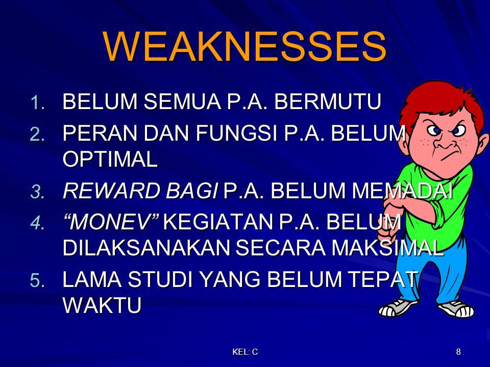 KEL: C 8 WEAKNESSES 1. BELUM SEMUA P.A. BERMUTU 2.