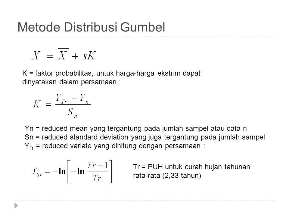 Metode Distribusi Gumbel K = faktor probabilitas, untuk harga-harga ekstrim dapat dinyatakan dalam persamaan : Yn = reduced mean yang tergantung pada