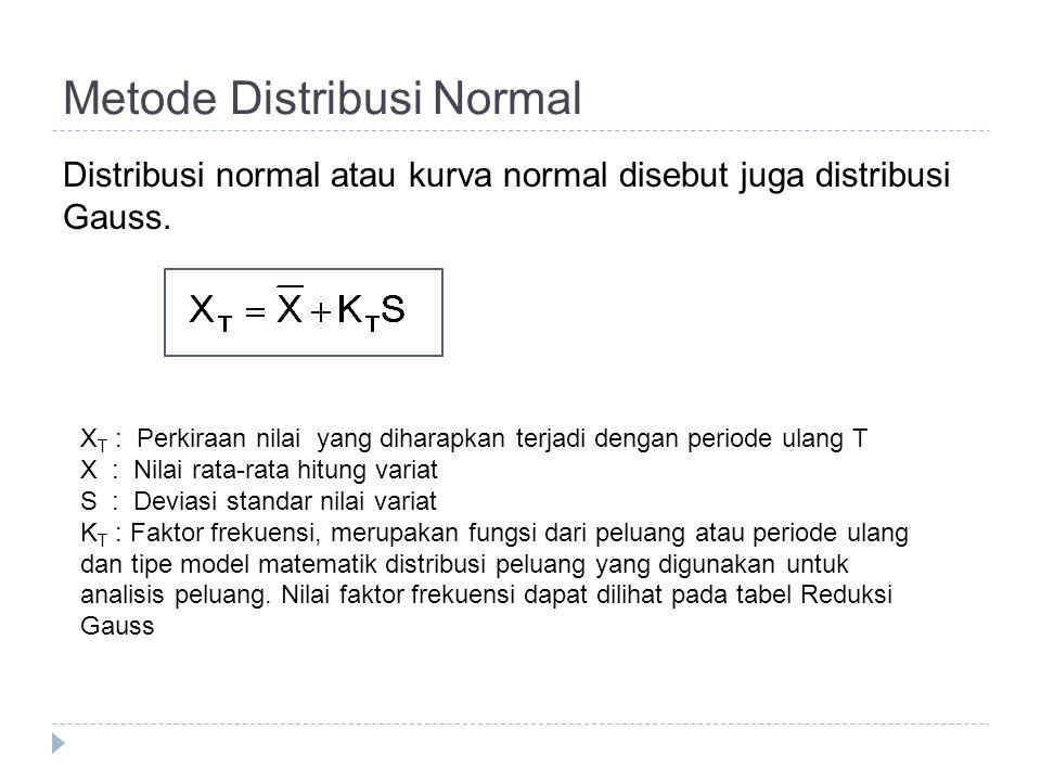 Metode Distribusi Normal Distribusi normal atau kurva normal disebut juga distribusi Gauss. X T : Perkiraan nilai yang diharapkan terjadi dengan perio