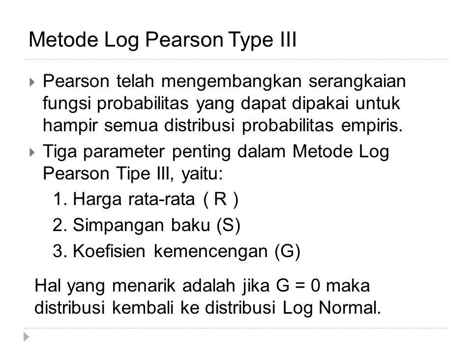 Metode Log Pearson Type III  Pearson telah mengembangkan serangkaian fungsi probabilitas yang dapat dipakai untuk hampir semua distribusi probabilita