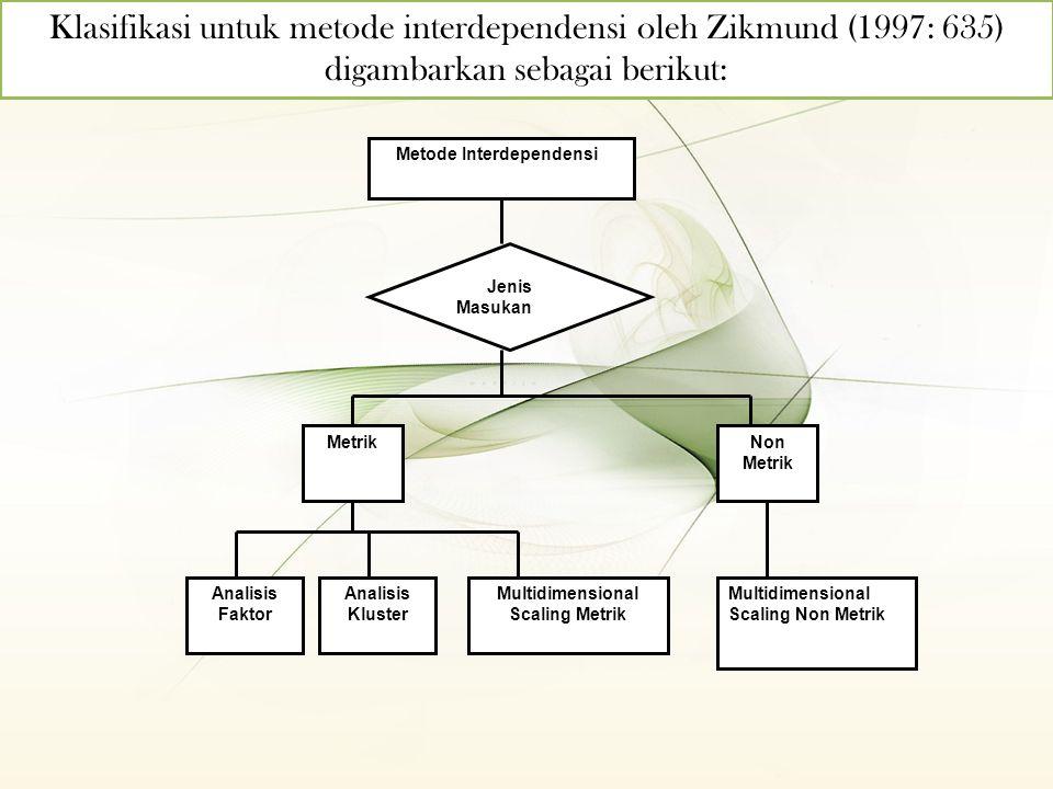 Klasifikasi untuk metode interdependensi oleh Zikmund (1997: 635) digambarkan sebagai berikut: Metode Interdependensi Jenis Masukan MetrikNon Metrik A