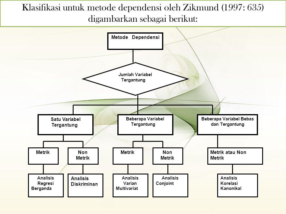 Klasifikasi untuk metode dependensi oleh Zikmund (1997: 635) digambarkan sebagai berikut: Metode Dependensi Jumlah Variabel Tergantung Satu Variabel T