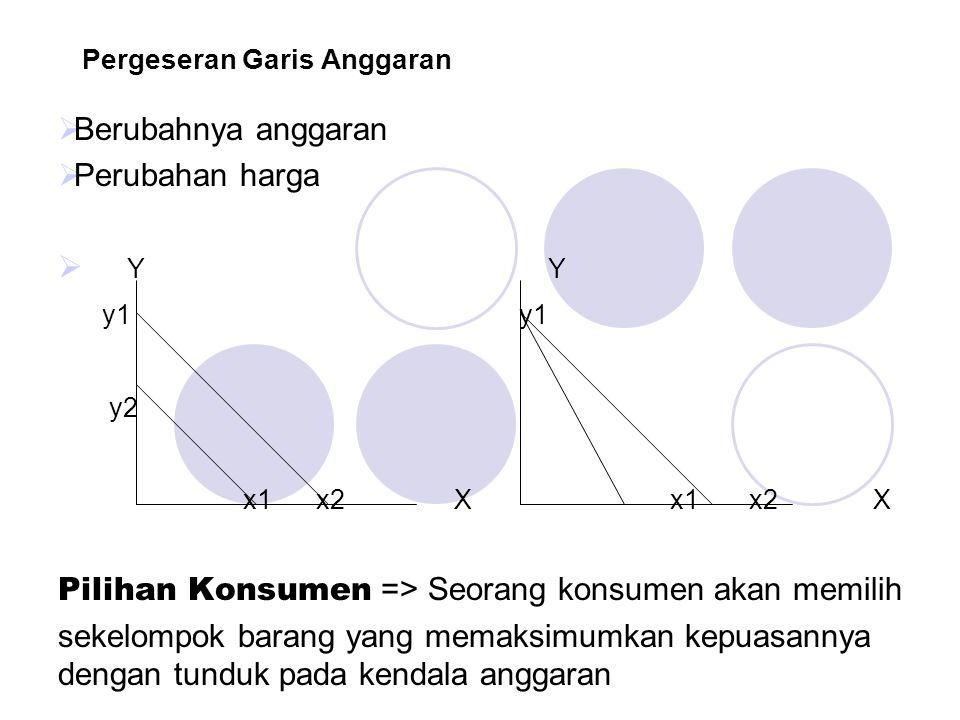 Ciri Ciri Kurva Indiferen Tidak pernah berpotongan satu dengan yang lain Berslope negatif Cembung ke arah titik orgin Semakin keatas semakin tinggi ti