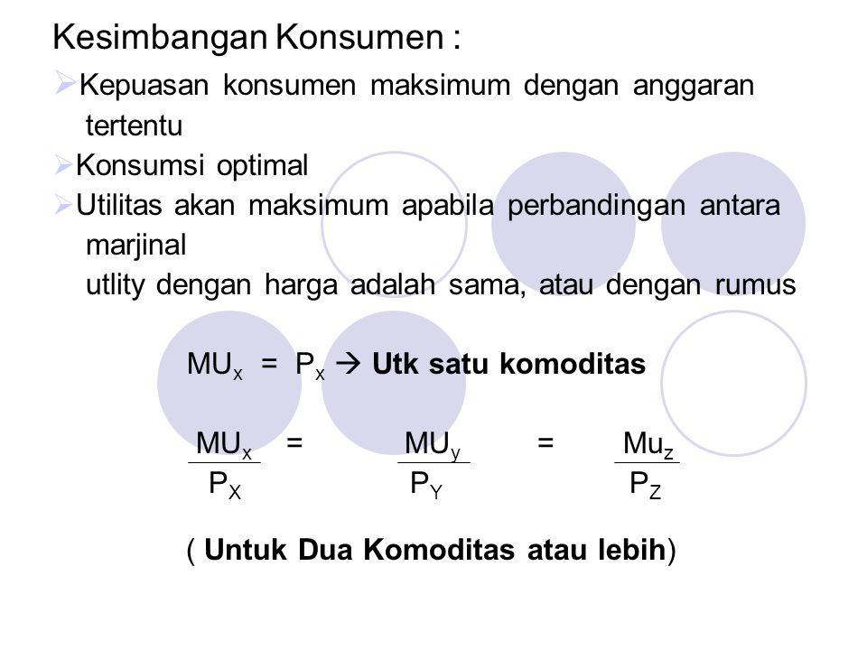 Kesimbangan Konsumen :  Kepuasan konsumen maksimum dengan anggaran tertentu  Konsumsi optimal  Utilitas akan maksimum apabila perbandingan antara marjinal utlity dengan harga adalah sama, atau dengan rumus MU x = P x  Utk satu komoditas MU x = MU y = Mu z P X P Y P Z ( Untuk Dua Komoditas atau lebih)