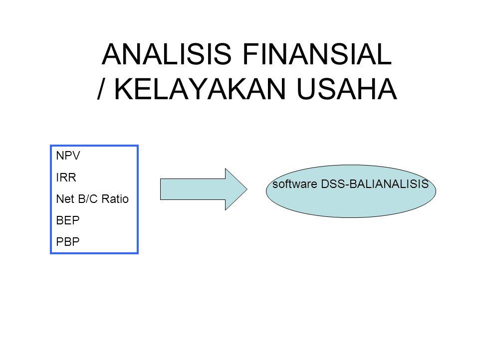 ANALISIS FINANSIAL / KELAYAKAN USAHA NPV IRR Net B/C Ratio BEP PBP software DSS-BALIANALISIS
