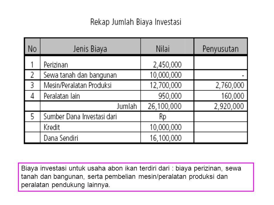 Biaya investasi untuk usaha abon ikan terdiri dari : biaya perizinan, sewa tanah dan bangunan, serta pembelian mesin/peralatan produksi dan peralatan