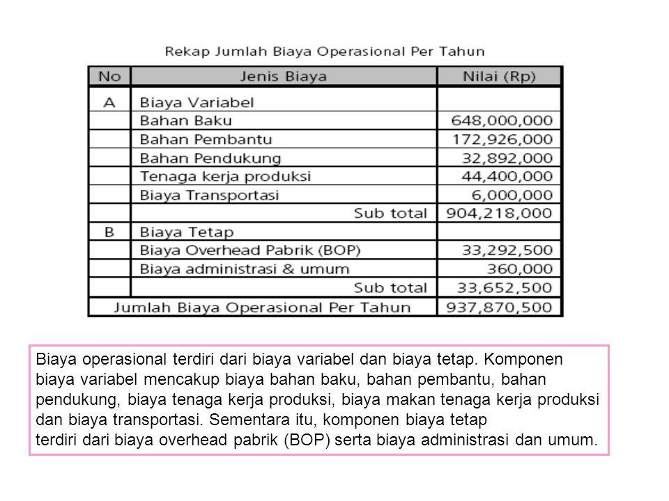 Biaya operasional terdiri dari biaya variabel dan biaya tetap. Komponen biaya variabel mencakup biaya bahan baku, bahan pembantu, bahan pendukung, bia