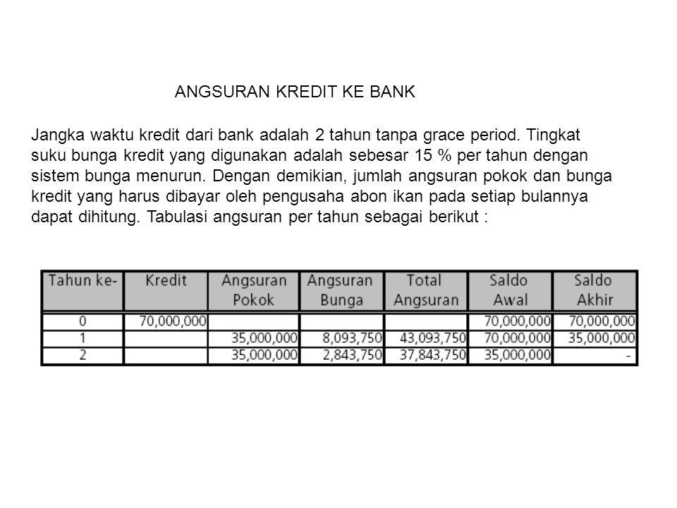 Jangka waktu kredit dari bank adalah 2 tahun tanpa grace period. Tingkat suku bunga kredit yang digunakan adalah sebesar 15 % per tahun dengan sistem