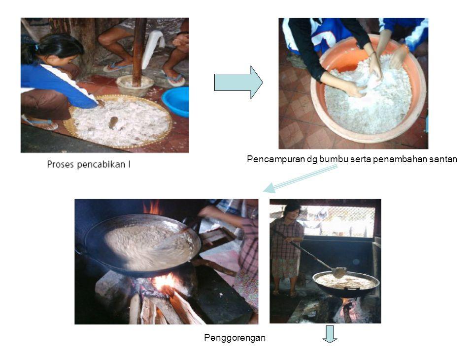 Pencampuran dg bumbu serta penambahan santan Penggorengan