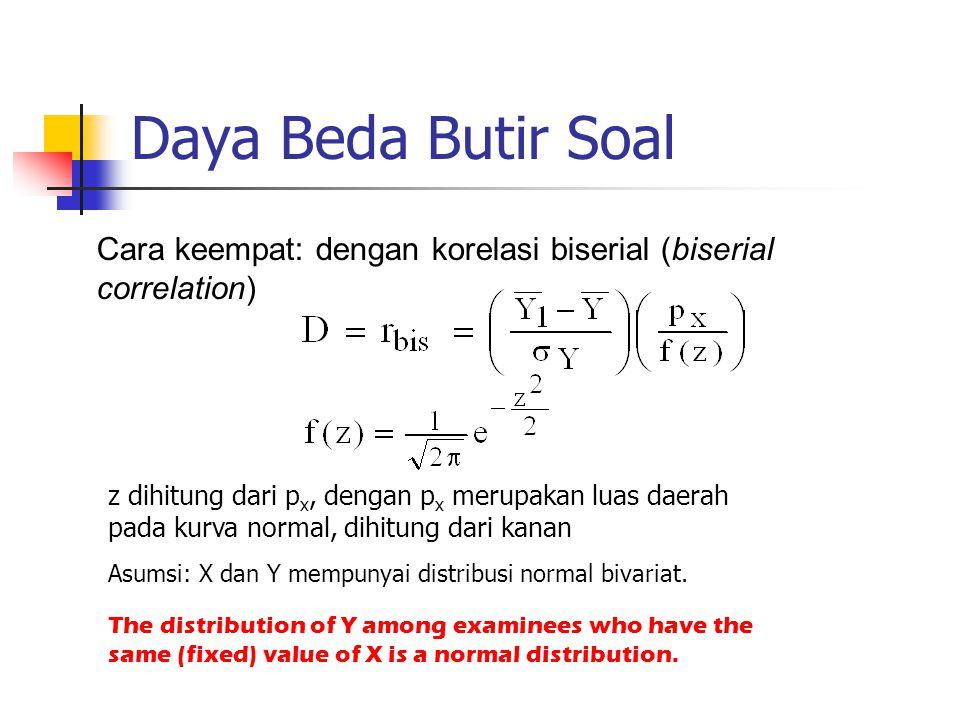 Daya Beda Butir Soal Cara keempat: dengan korelasi biserial (biserial correlation) z dihitung dari p x, dengan p x merupakan luas daerah pada kurva no