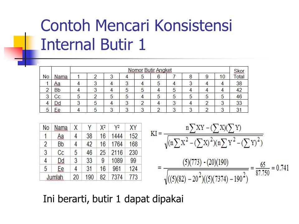 Contoh Mencari Konsistensi Internal Butir 1 Ini berarti, butir 1 dapat dipakai