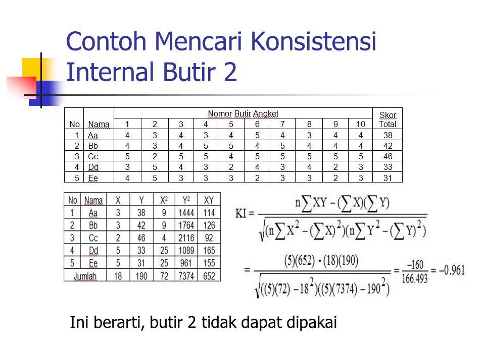 Contoh Mencari Konsistensi Internal Butir 2 Ini berarti, butir 2 tidak dapat dipakai