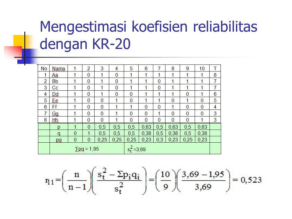 Mengestimasi koefisien reliabilitas dengan KR-20