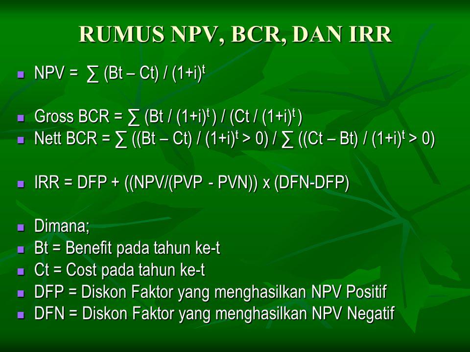 RUMUS NPV, BCR, DAN IRR NPV = ∑ (Bt – Ct) / (1+i) t NPV = ∑ (Bt – Ct) / (1+i) t Gross BCR = ∑ (Bt / (1+i) t ) / (Ct / (1+i) t ) Gross BCR = ∑ (Bt / (1