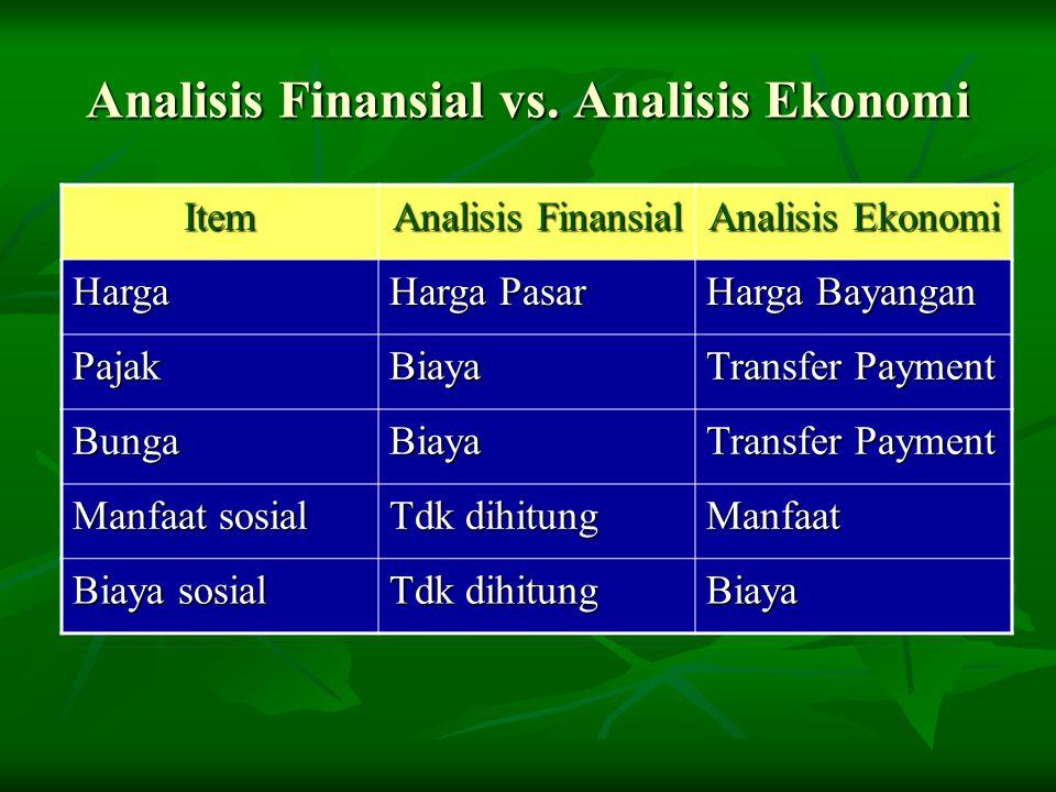 Analisis Finansial vs. Analisis Ekonomi Item Analisis Finansial Analisis Ekonomi Harga Harga Pasar Harga Bayangan PajakBiaya Transfer Payment BungaBia