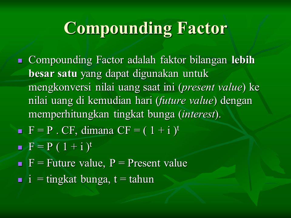 Compounding Factor Compounding Factor adalah faktor bilangan lebih besar satu yang dapat digunakan untuk mengkonversi nilai uang saat ini (present val