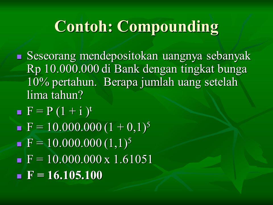 Contoh: Compounding Seseorang mendepositokan uangnya sebanyak Rp 10.000.000 di Bank dengan tingkat bunga 10% pertahun. Berapa jumlah uang setelah lima