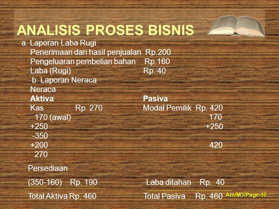 ANALISIS PROSES BISNIS Am/M3/Page-10 a. Laporan Laba Rugi Penerimaan dari hasil penjualan Rp.200 Pengeluaran pembelian bahan Rp.160 Laba (Rugi) Rp. 40