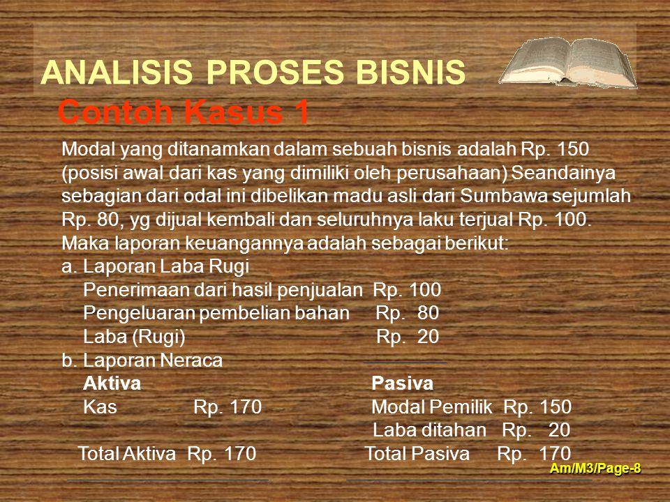 ANALISIS PROSES BISNIS Am/M3/Page-8 Contoh Kasus 1 Modal yang ditanamkan dalam sebuah bisnis adalah Rp. 150 (posisi awal dari kas yang dimiliki oleh p