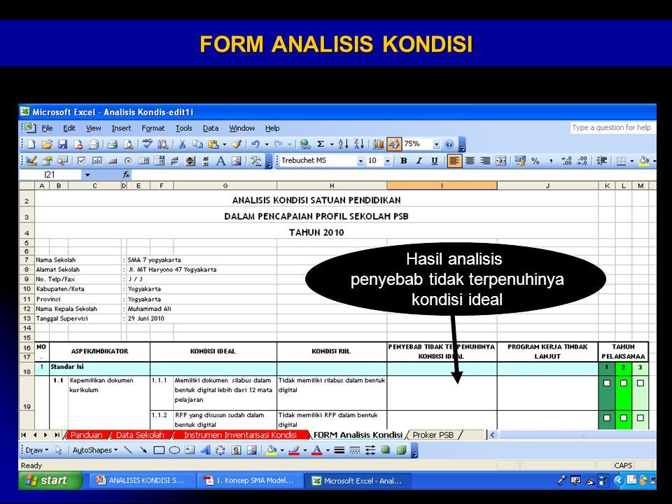 FORM ANALISIS KONDISI Hasil analisis penyebab tidak terpenuhinya kondisi ideal
