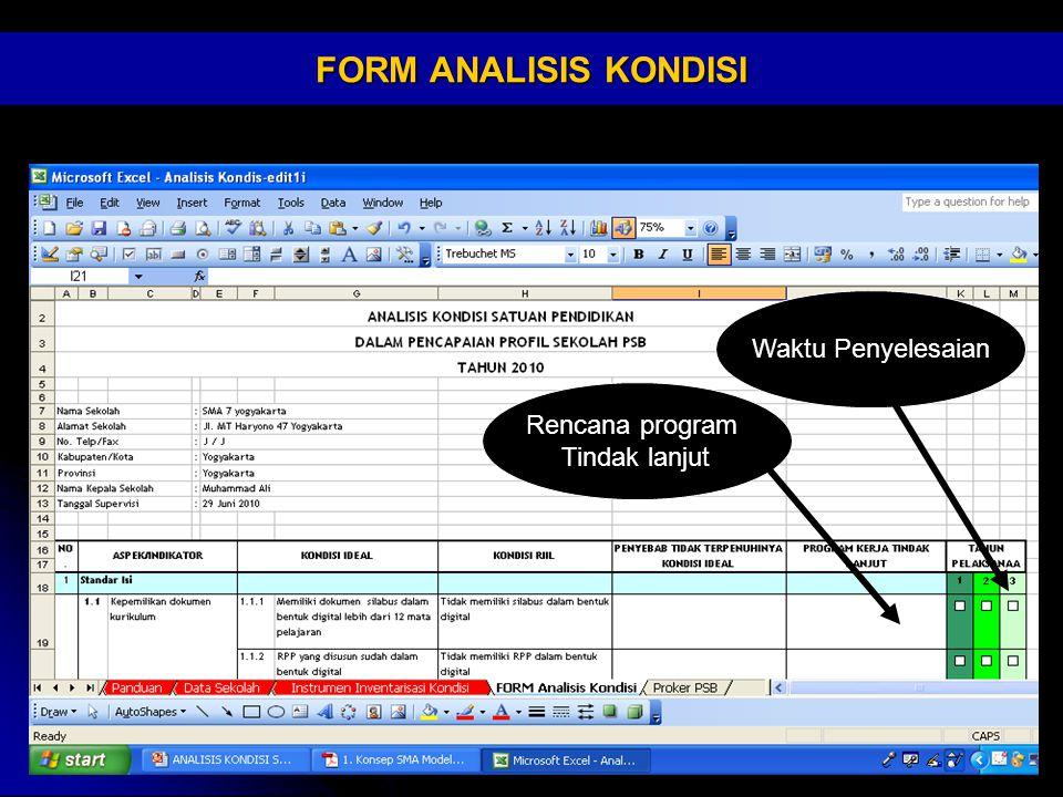 FORM ANALISIS KONDISI Rencana program Tindak lanjut Waktu Penyelesaian