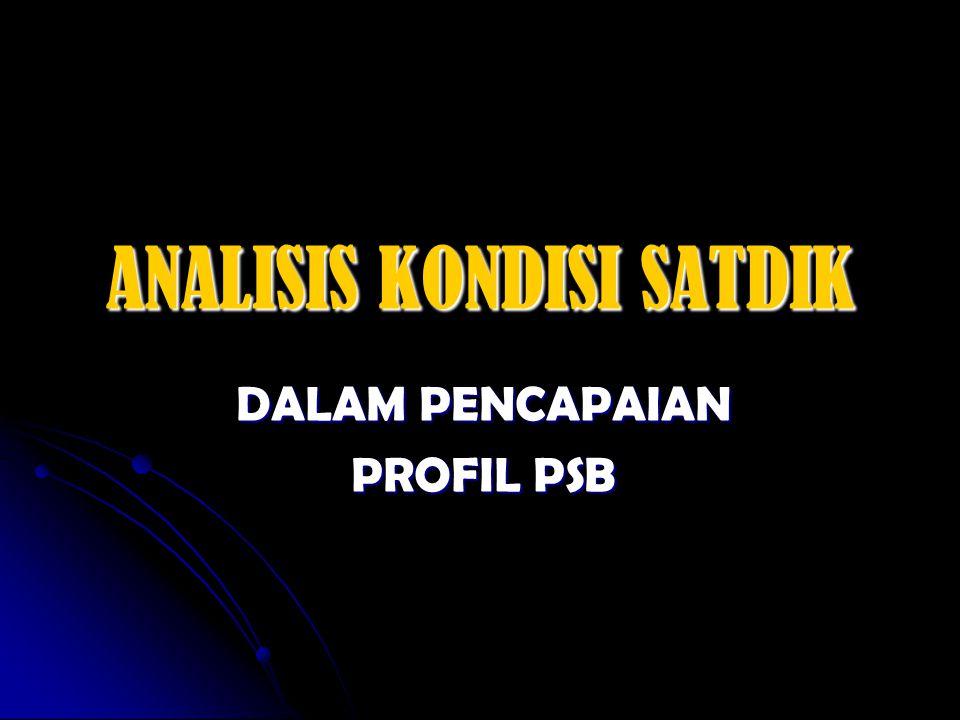 ANALISIS KONDISI SATDIK DALAM PENCAPAIAN PROFIL PSB