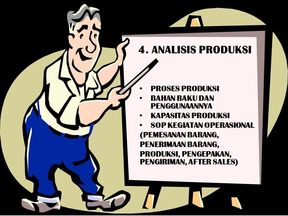 4. ANALISIS PRODUKSI PROSES PRODUKSI BAHAN BAKU DAN PENGGUNAANNYA KAPASITAS PRODUKSI SOP KEGIATAN OPERASIONAL (PEMESANAN BARANG, PENERIMAAN BARANG, PR