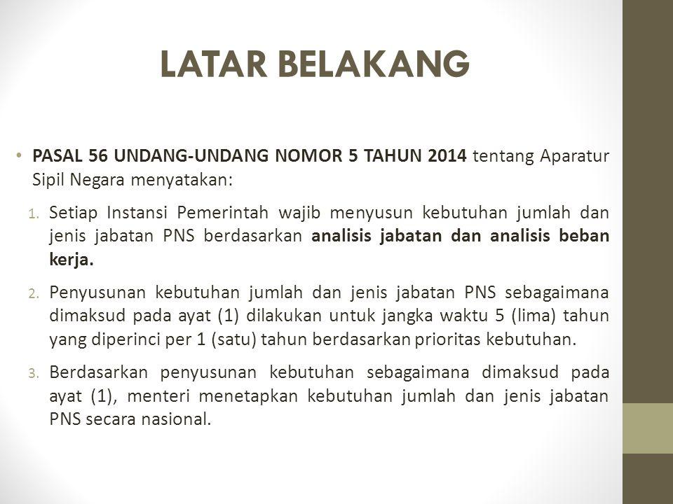 LATAR BELAKANG PASAL 56 UNDANG-UNDANG NOMOR 5 TAHUN 2014 tentang Aparatur Sipil Negara menyatakan: 1. Setiap Instansi Pemerintah wajib menyusun kebutu