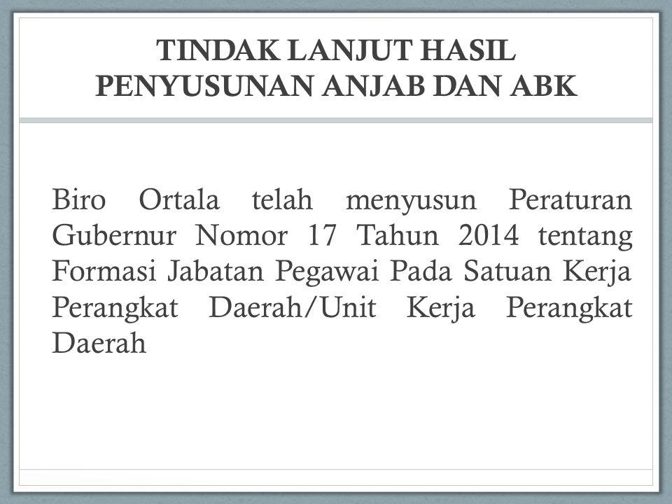 TINDAK LANJUT HASIL PENYUSUNAN ANJAB DAN ABK Biro Ortala telah menyusun Peraturan Gubernur Nomor 17 Tahun 2014 tentang Formasi Jabatan Pegawai Pada Sa