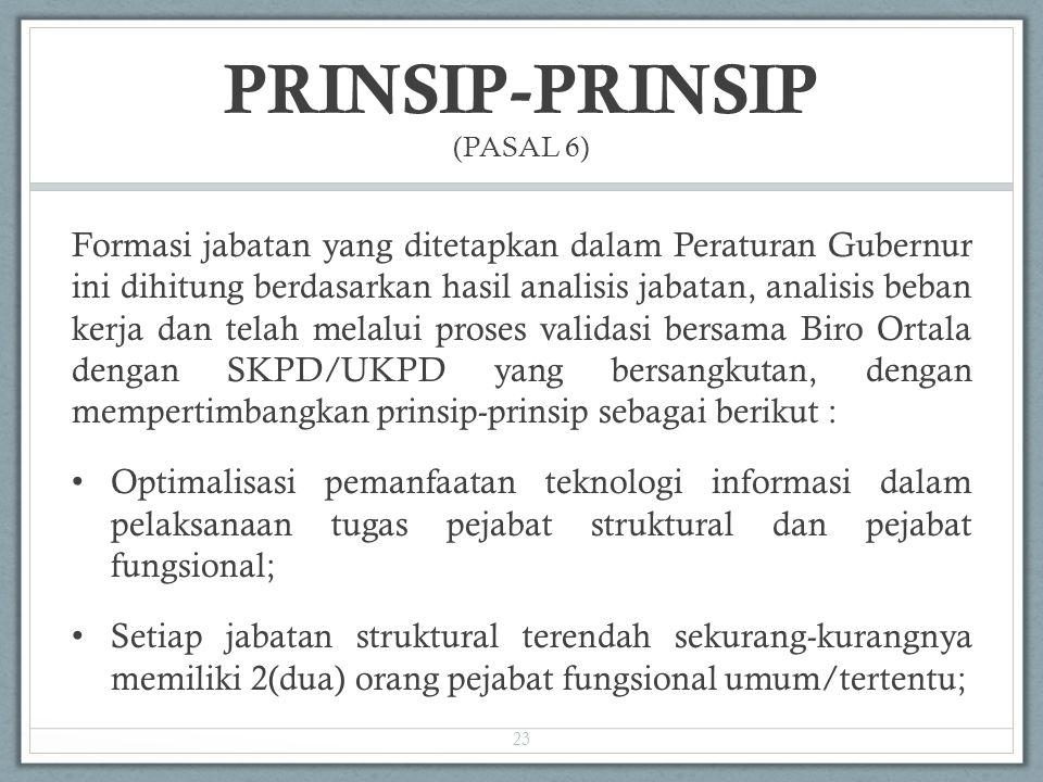 PRINSIP-PRINSIP (PASAL 6) Formasi jabatan yang ditetapkan dalam Peraturan Gubernur ini dihitung berdasarkan hasil analisis jabatan, analisis beban ker