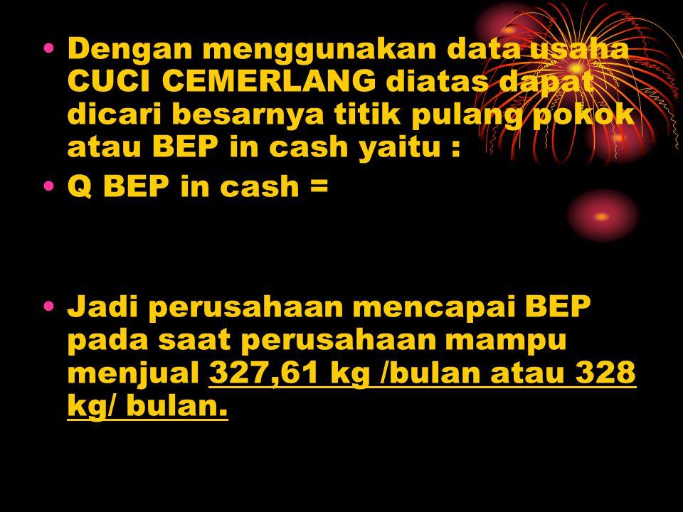 Dengan menggunakan data usaha CUCI CEMERLANG diatas dapat dicari besarnya titik pulang pokok atau BEP in cash yaitu : Q BEP in cash = Jadi perusahaan