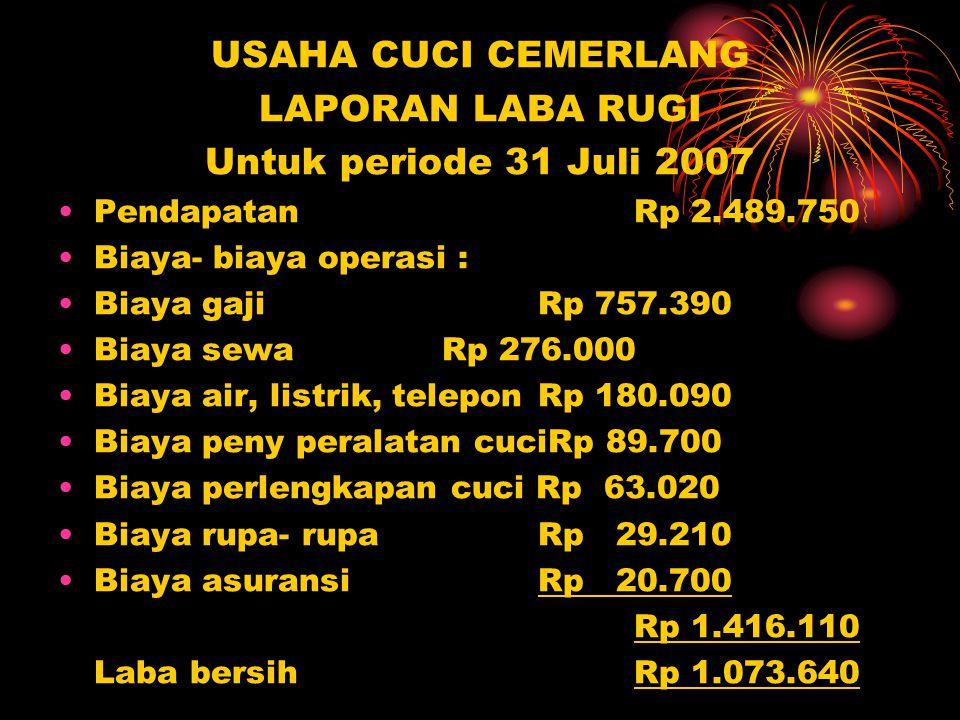 USAHA CUCI CEMERLANG LAPORAN LABA RUGI Untuk periode 31 Juli 2007 PendapatanRp 2.489.750 Biaya- biaya operasi : Biaya gajiRp 757.390 Biaya sewaRp 276.