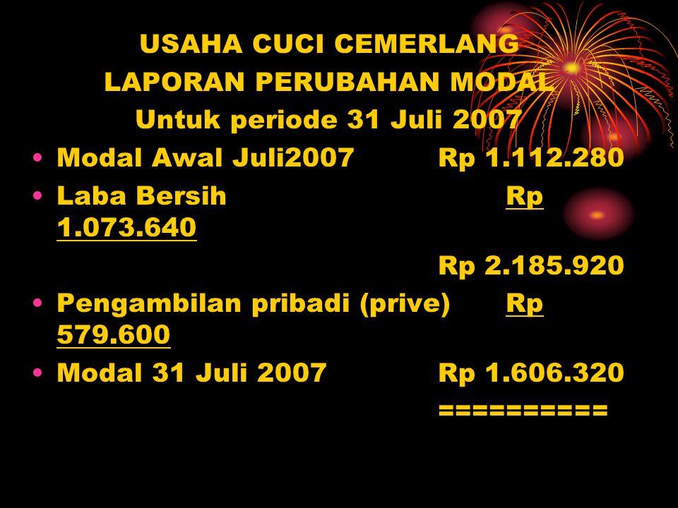 USAHA CUCI CEMERLANG LAPORAN PERUBAHAN MODAL Untuk periode 31 Juli 2007 Modal Awal Juli2007Rp 1.112.280 Laba Bersih Rp 1.073.640 Rp 2.185.920 Pengambi