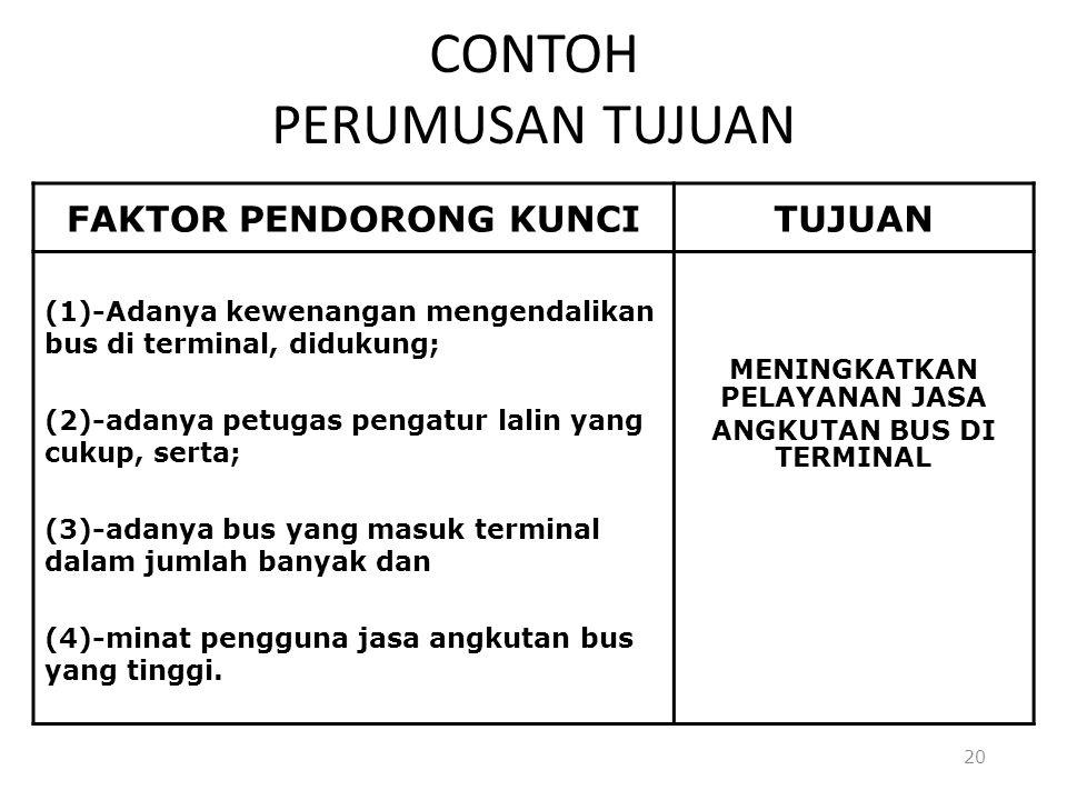 CONTOH PERUMUSAN TUJUAN 20 FAKTOR PENDORONG KUNCITUJUAN (1)-Adanya kewenangan mengendalikan bus di terminal, didukung; (2)-adanya petugas pengatur lal