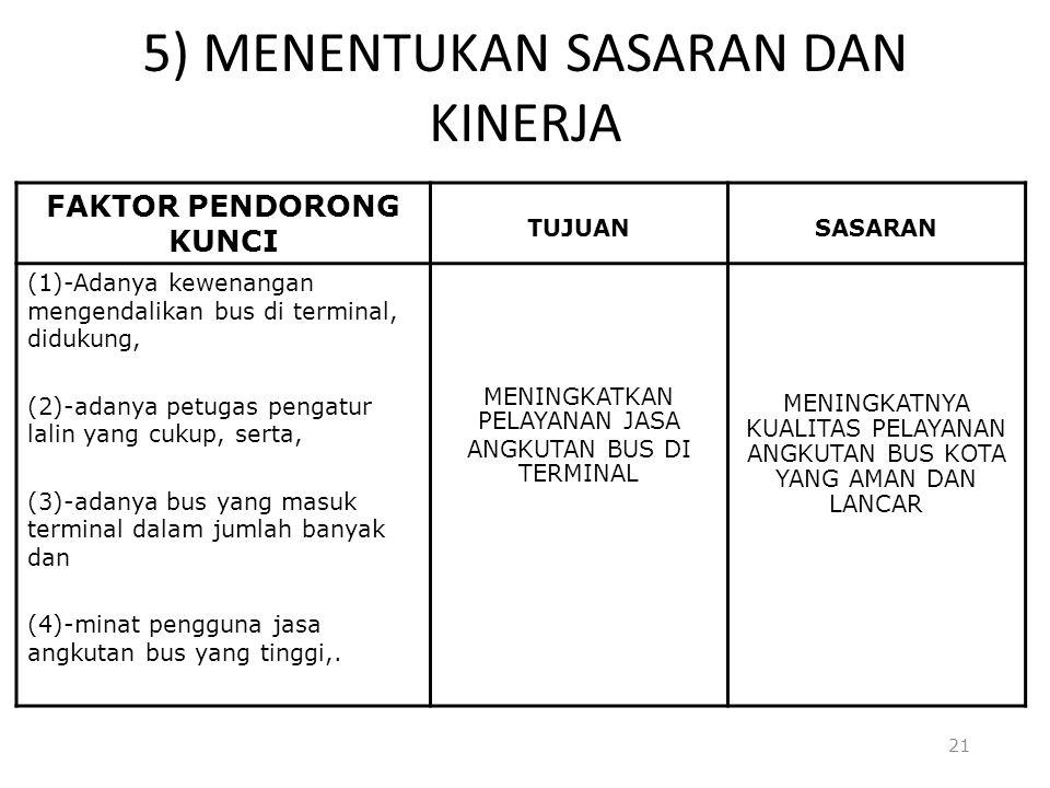 5) MENENTUKAN SASARAN DAN KINERJA 21 FAKTOR PENDORONG KUNCI TUJUANSASARAN (1)-Adanya kewenangan mengendalikan bus di terminal, didukung, (2)-adanya pe