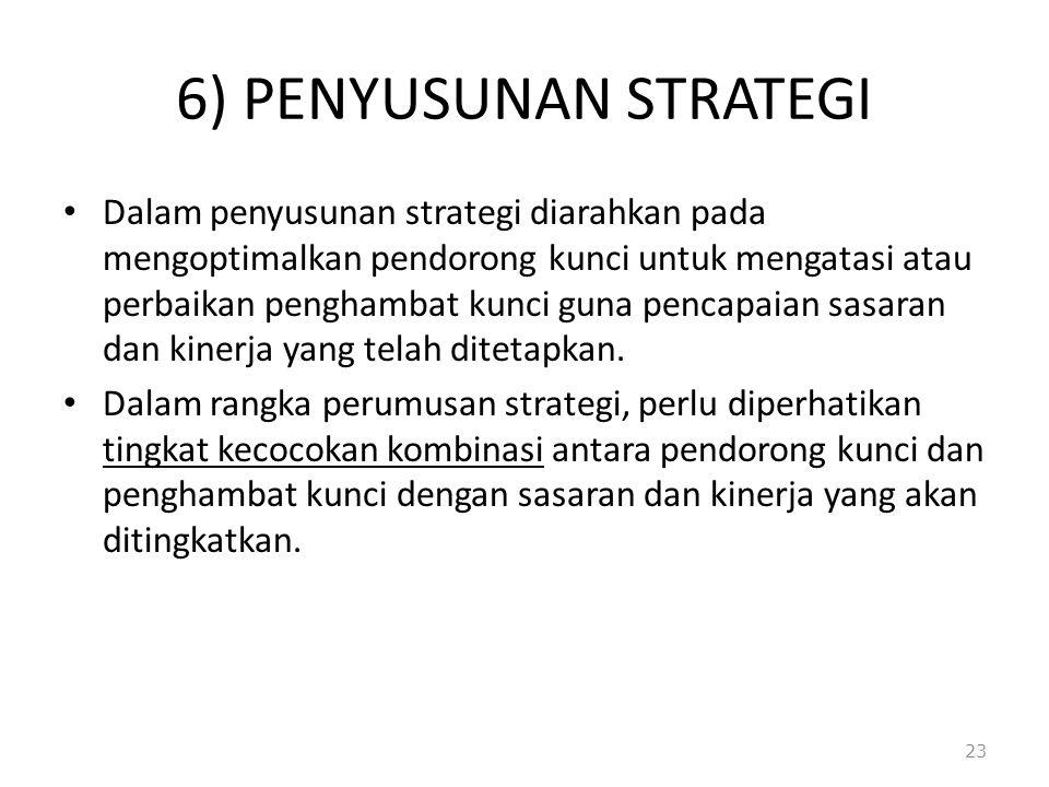 6) PENYUSUNAN STRATEGI Dalam penyusunan strategi diarahkan pada mengoptimalkan pendorong kunci untuk mengatasi atau perbaikan penghambat kunci guna pe
