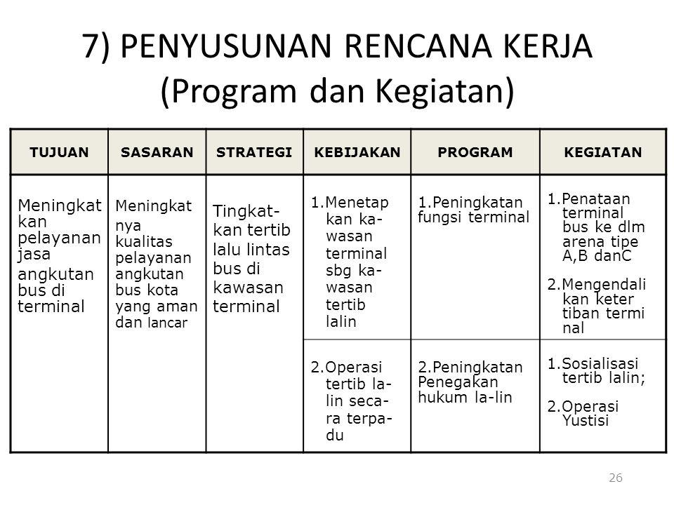 7) PENYUSUNAN RENCANA KERJA (Program dan Kegiatan) TUJUANSASARANSTRATEGIKEBIJAKANPROGRAMKEGIATAN Meningkat kan pelayanan jasa angkutan bus di terminal