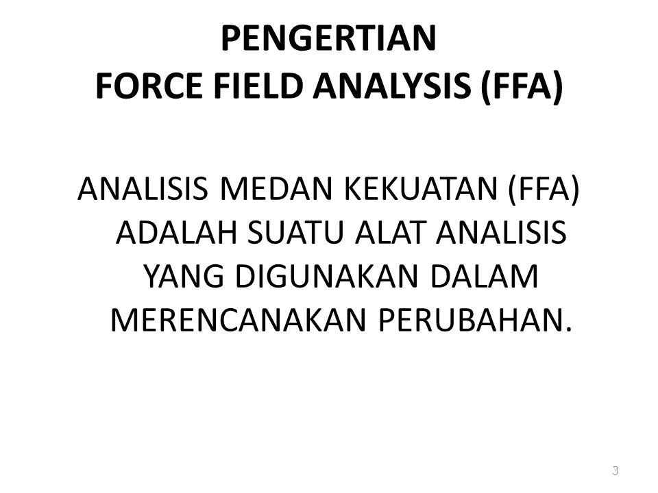 PENGERTIAN FORCE FIELD ANALYSIS (FFA) ANALISIS MEDAN KEKUATAN (FFA) ADALAH SUATU ALAT ANALISIS YANG DIGUNAKAN DALAM MERENCANAKAN PERUBAHAN. 3