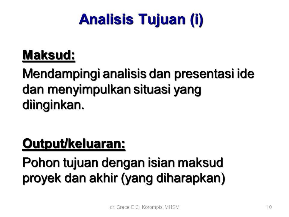 10 Maksud: Mendampingi analisis dan presentasi ide dan menyimpulkan situasi yang diinginkan. Output/keluaran: Pohon tujuan dengan isian maksud proyek